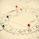 Five Tips for Birth Chart Rectification