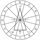 The Importance of Yods in Astrology