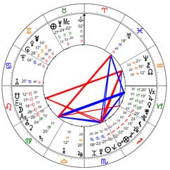 astrological chart with lots of stuff