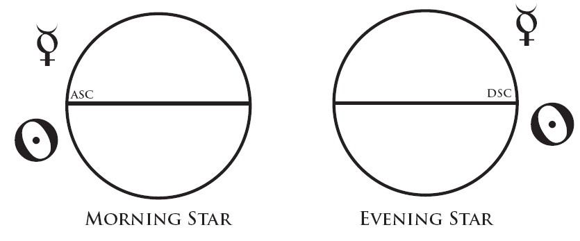morning star vs evening star 01
