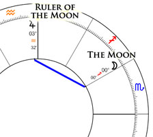 ruler of the moon small