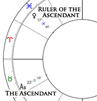 ruler of the ascendant small