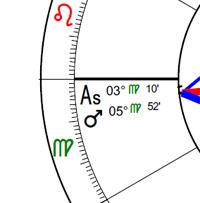 Mars conjunct ascendant